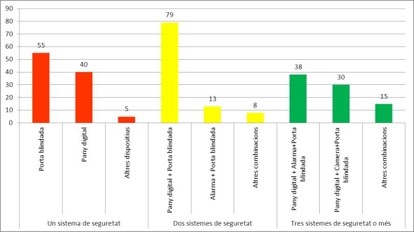 enquesta-cadre-de-vie-et-securite