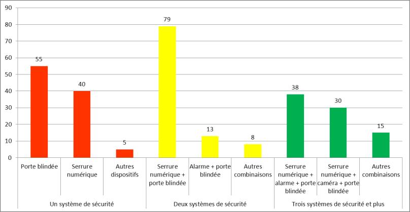 33-frances-mesures-de-seguretat-franca
