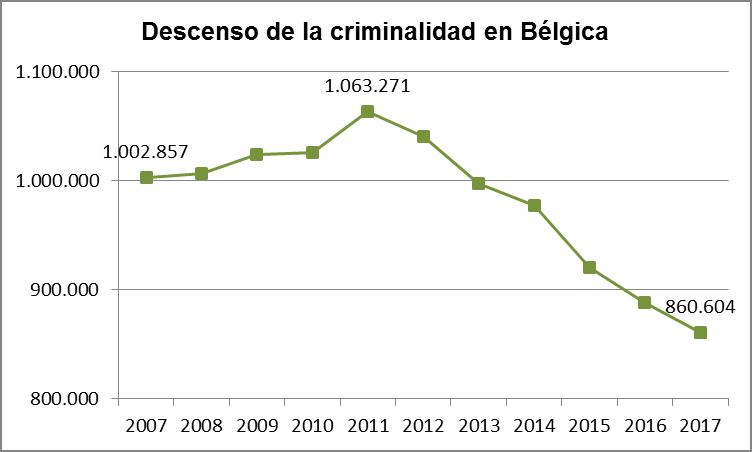 Excel Belgica castella